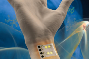 Real-Time Social Distancing for Tackling COVID-19 in Workplaces Using Wearable Inertial Sensor